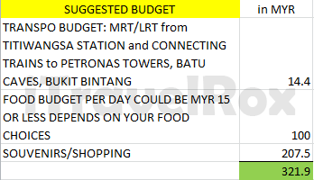 budget suggestion